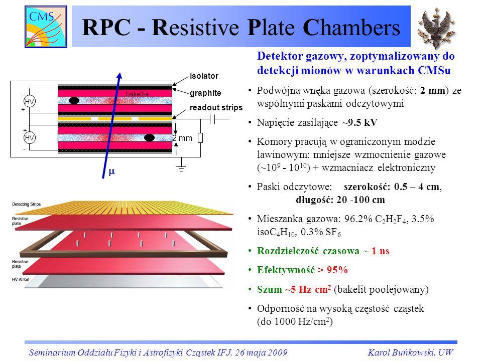 RPC - Resistive Plate Chambers Detektor gazowy, zoptymalizowany do detekcji mionów w warunkach CMSu Podwójna wnęka gazowa (szerokość: 2 mm) ze wspólny