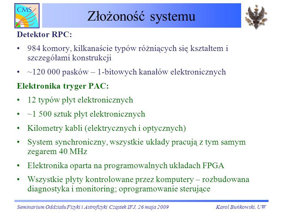 Złożoność systemu Detektor RPC: 984 komory, kilkanaście typów różniących się kształtem i szczegółami konstrukcji ~120 000 pasków – 1-bitowych kanałów