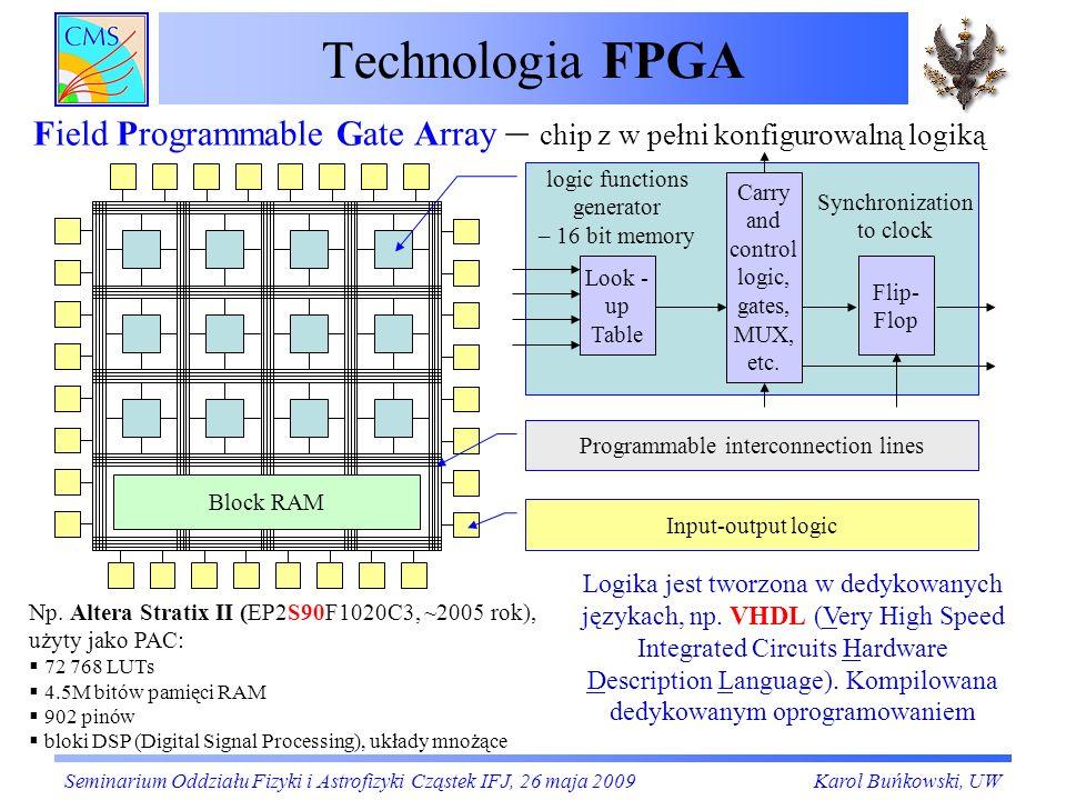 Technologia FPGA Field Programmable Gate Array – chip z w pełni konfigurowalną logiką Look - up Table logic functions generator – 16 bit memory Flip-