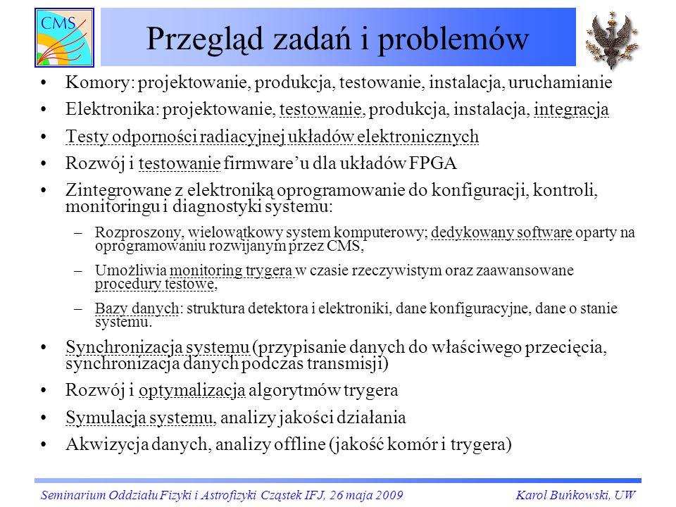 Przegląd zadań i problemów Komory: projektowanie, produkcja, testowanie, instalacja, uruchamianie Elektronika: projektowanie, testowanie, produkcja, i