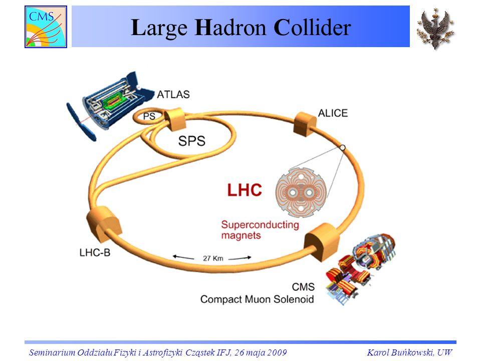 Large Hadron Collider Seminarium Oddziału Fizyki i Astrofizyki Cząstek IFJ, 26 maja 2009Karol Buńkowski, UW