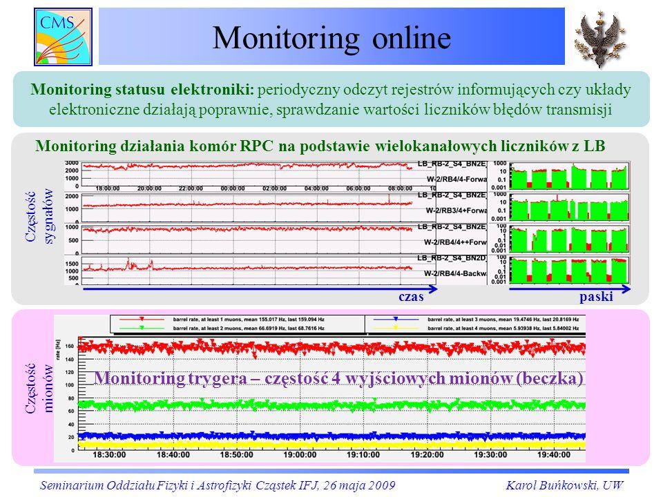 Monitoring online Seminarium Oddziału Fizyki i Astrofizyki Cząstek IFJ, 26 maja 2009Karol Buńkowski, UW czaspaski Częstość sygnałów Monitoring działan
