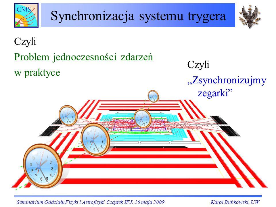 Synchronizacja systemu trygera Czyli Problem jednoczesności zdarzeń w praktyce Seminarium Oddziału Fizyki i Astrofizyki Cząstek IFJ, 26 maja 2009Karol