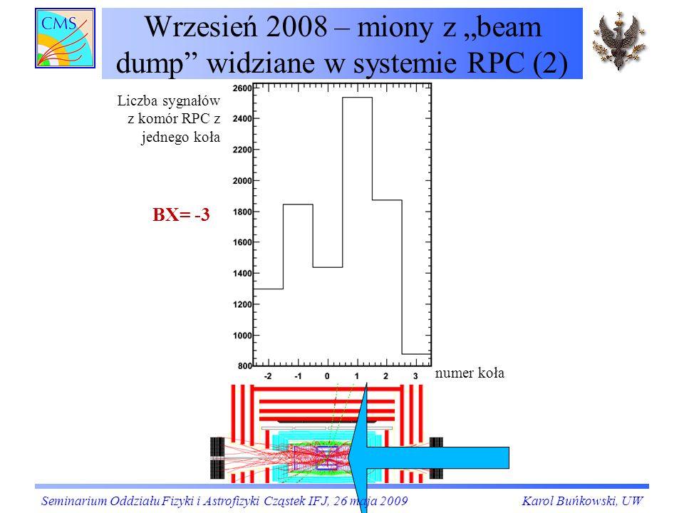 Wrzesień 2008 – miony z beam dump widziane w systemie RPC (2) BX= -3 Seminarium Oddziału Fizyki i Astrofizyki Cząstek IFJ, 26 maja 2009Karol Buńkowski
