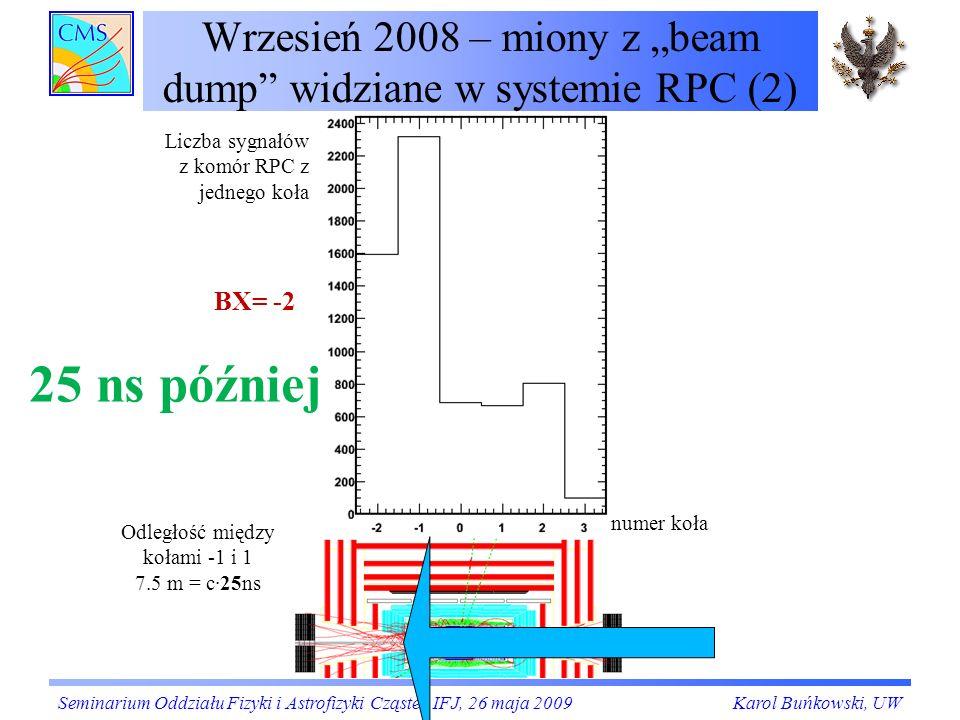 Wrzesień 2008 – miony z beam dump widziane w systemie RPC (2) BARREL ENDCAP Seminarium Oddziału Fizyki i Astrofizyki Cząstek IFJ, 26 maja 2009Karol Bu