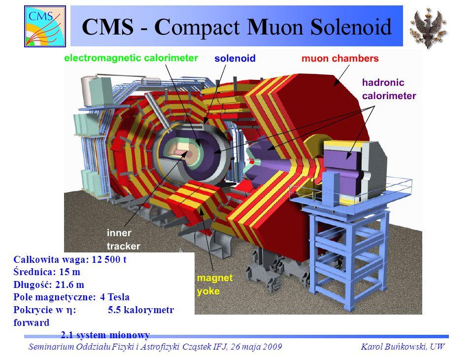 CMS - Compact Muon Solenoid Całkowita waga: 12 500 t Średnica: 15 m Długość: 21.6 m Pole magnetyczne: 4 Tesla Pokrycie w : 5.5 kalorymetr forward 2.1