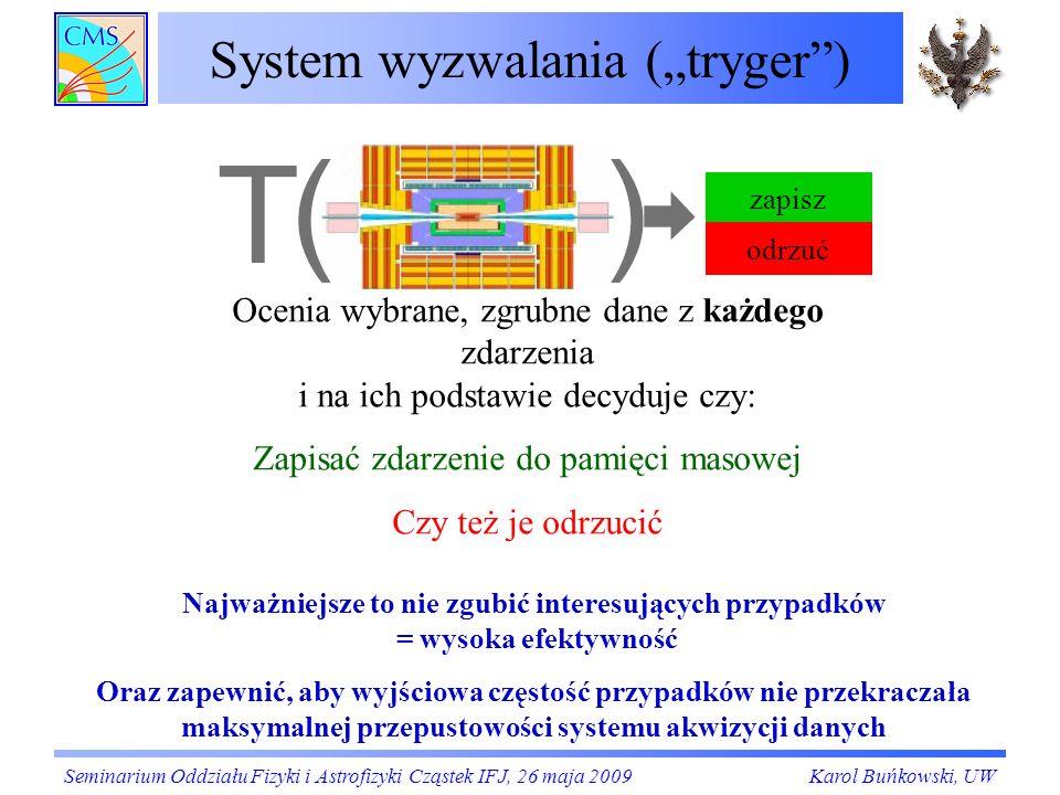 System wyzwalania i akwizycji danych w CMS Bufory odczytowe na 128 przypadków = 3.2 s Tryger pierwszego stopnia (Level 1) Dedykowana elektronika @ 40 MHz Analizuje każde przecięcie paczek przetwarzanie potokowe; wypracowanie decyzji - 3.2 s, w tym ~2 s transmisja danych Wyjście 100 kHz Tryger wyższego stopnia (HLT) Farma ~1000 komputerów, wykonujących algorytmy selekcji przypadków – analiza danych w czasie rzeczywistym: Stopniowa rekonstrukcja przypadku Uwzględniona kinematyka i topologia przypadku Informacje z trackera, pełny tracking Redukcja przypadków ze 100 kHz do 100 Hz zapisywanych na taśmach magnetycznych Event Builder switching network (~512 FED 512 Builder Units) Całkowita przepustowość ok.