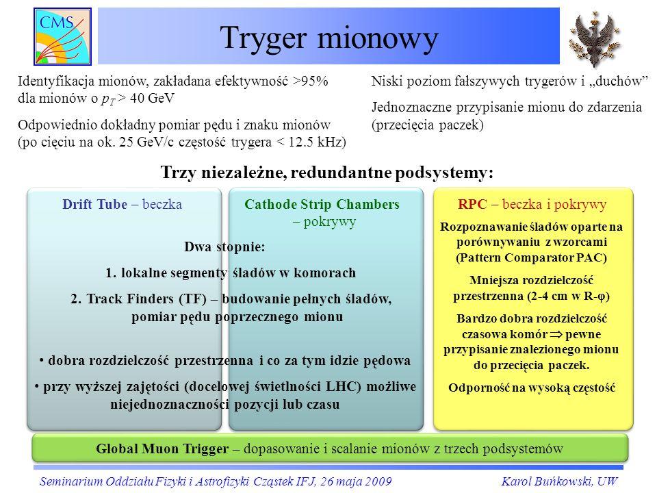 Tryger mionowy L1 i HLT – efektowność i wyjściowa częstość Level 1 – elektronika Level 2 – rekonstrukcja mionów tylko na podstawie systemu mionowego i obiektów Level 1; cięcia Level 3 – pełna rekonstrukcja z wykorzystaniem trackera, cięcia.