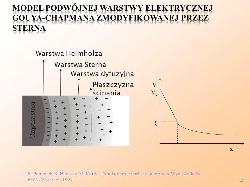 R. Pampuch, K. Haberko, M. Kordek, Nauka o procesach ceramicznych, Wyd. Naukowe PWN, Warszawa 1992. V x V0V0 ζ Cząstka stała Warstwa Sterna Warstwa He