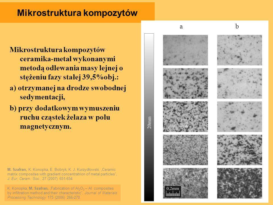 Mikrostruktura kompozytów ab Mikrostruktura kompozytów ceramika-metal wykonanymi metodą odlewania masy lejnej o stężeniu fazy stałej 39,5%obj.: a) otr