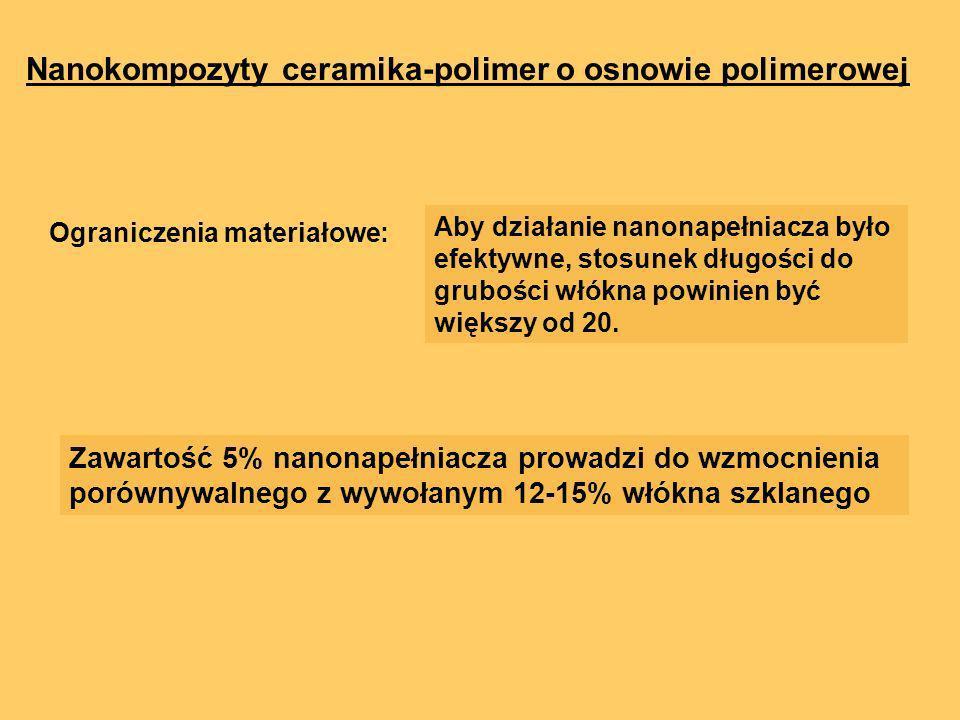 Nanokompozyty ceramika-polimer o osnowie polimerowej Ograniczenia materiałowe: Aby działanie nanonapełniacza było efektywne, stosunek długości do grub