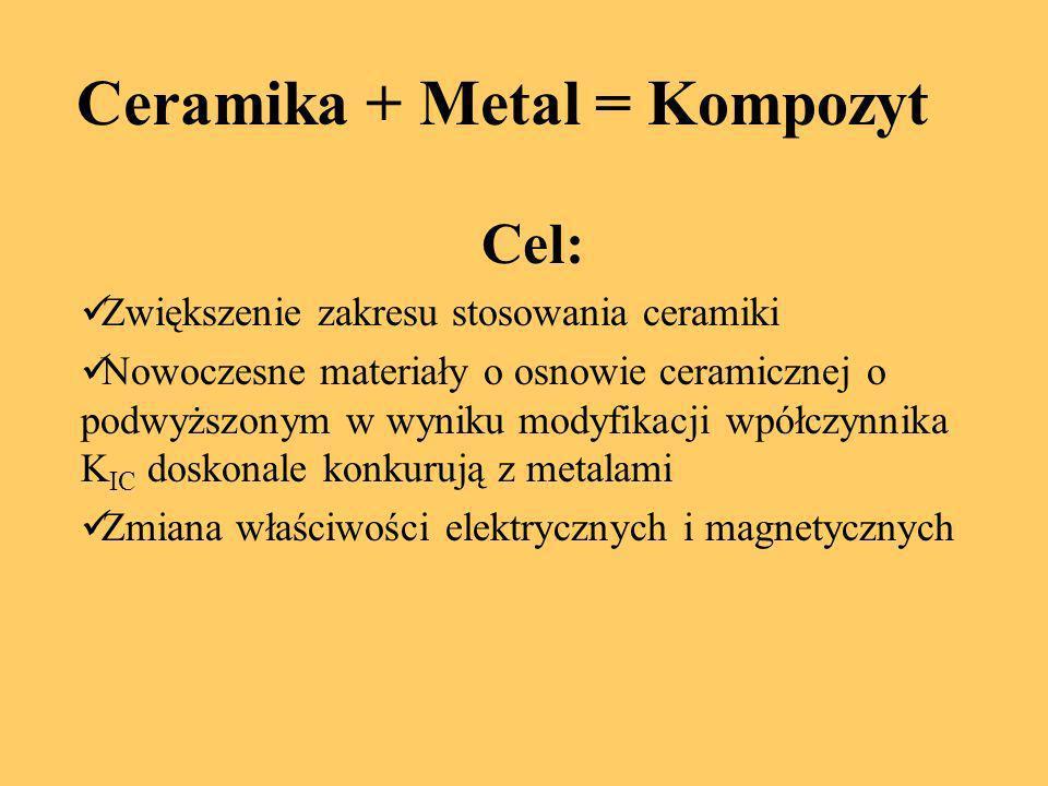 Ceramika + Metal = Kompozyt Cel: Zwiększenie zakresu stosowania ceramiki Nowoczesne materiały o osnowie ceramicznej o podwyższonym w wyniku modyfikacj