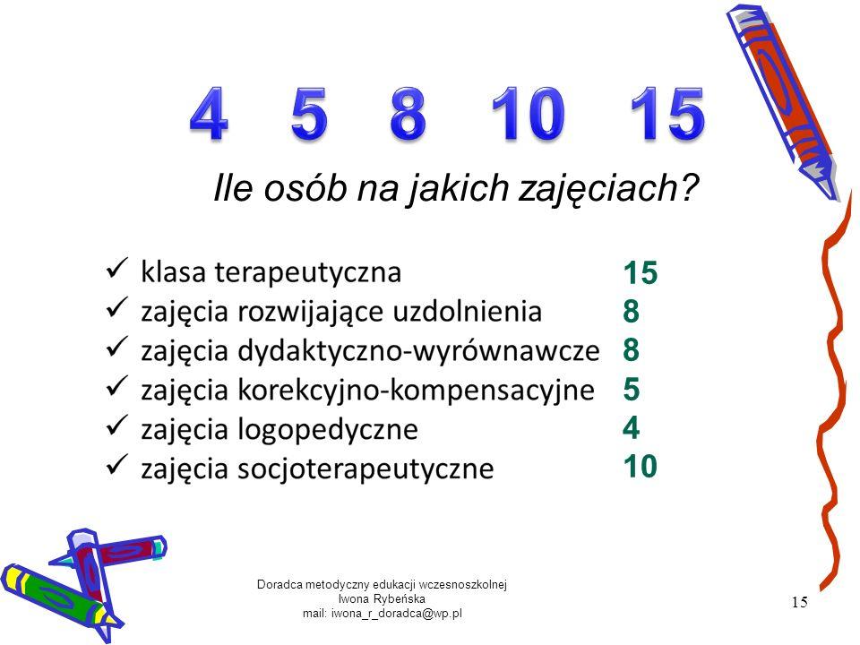 Doradca metodyczny edukacji wczesnoszkolnej Iwona Rybeńska mail: iwona_r_doradca@wp.pl 15 Ile osób na jakich zajęciach? 15 8 5 4 10
