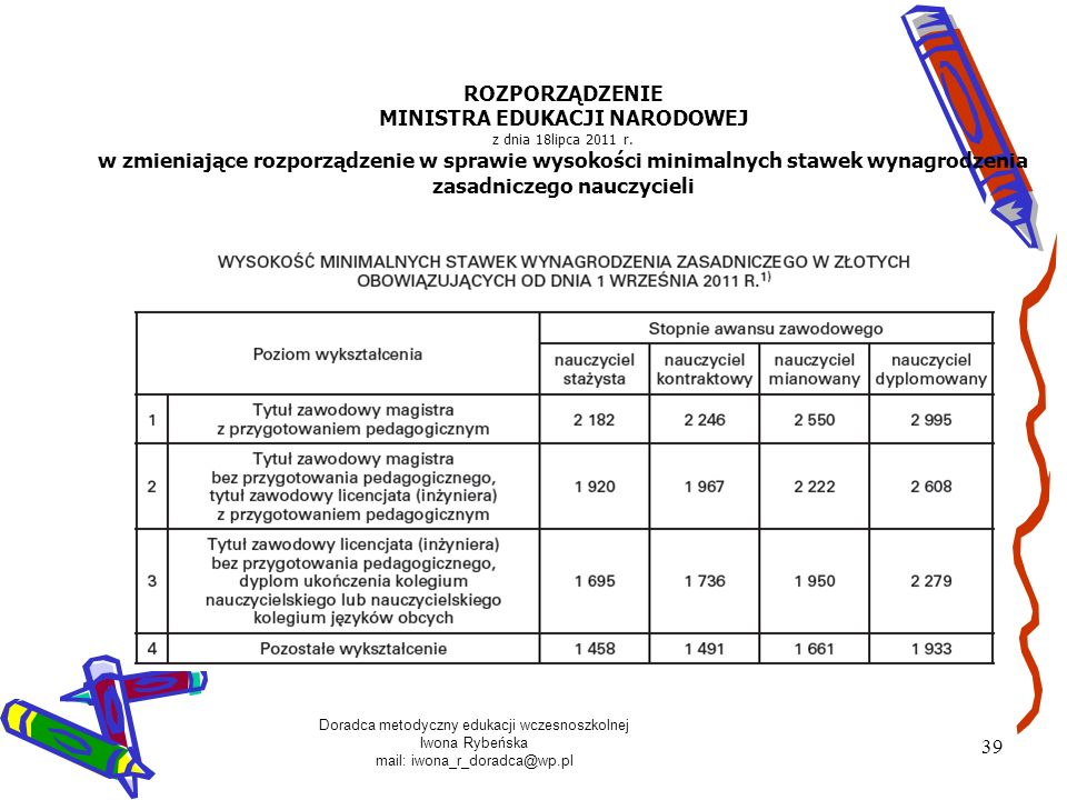 Doradca metodyczny edukacji wczesnoszkolnej Iwona Rybeńska mail: iwona_r_doradca@wp.pl 39 ROZPORZĄDZENIE MINISTRA EDUKACJI NARODOWEJ z dnia 18lipca 20