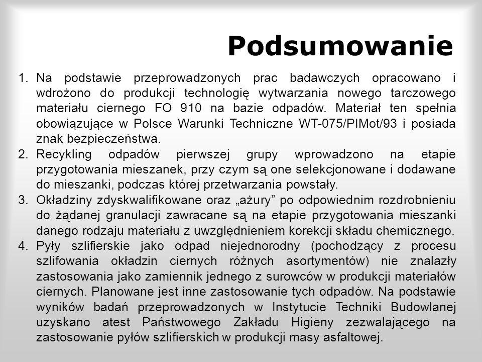 Podsumowanie 1.Na podstawie przeprowadzonych prac badawczych opracowano i wdrożono do produkcji technologię wytwarzania nowego tarczowego materiału ciernego FO 910 na bazie odpadów.