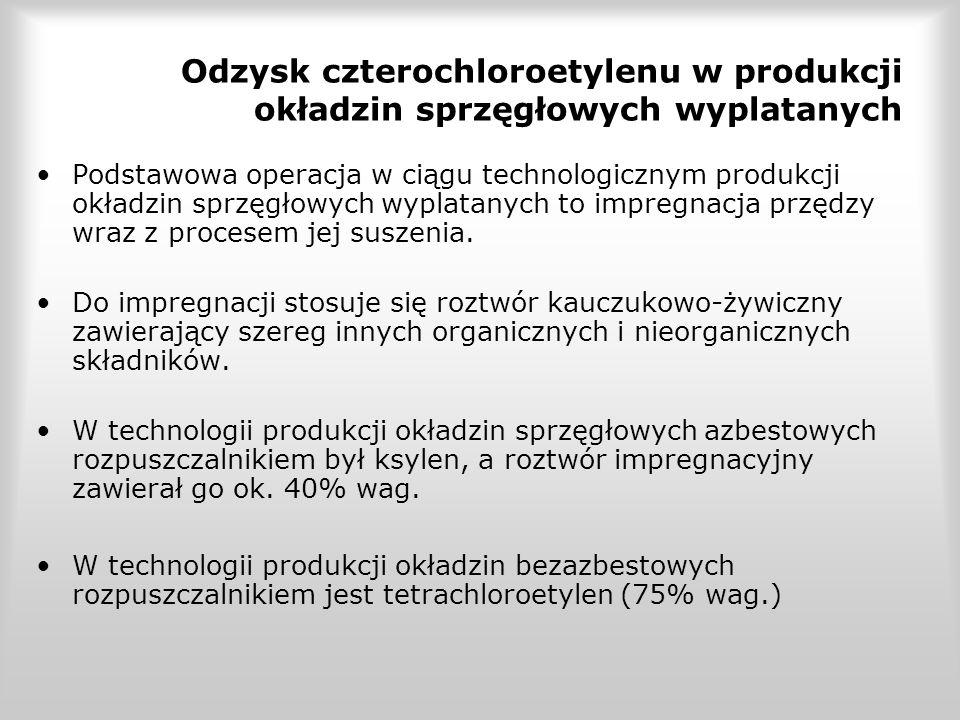 Odzysk czterochloroetylenu w produkcji okładzin sprzęgłowych wyplatanych Podstawowa operacja w ciągu technologicznym produkcji okładzin sprzęgłowych wyplatanych to impregnacja przędzy wraz z procesem jej suszenia.