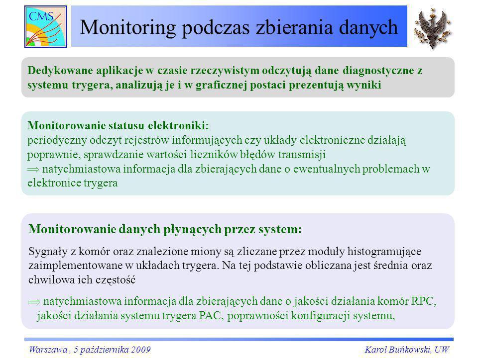 Monitoring podczas zbierania danych Karol Buńkowski, UW Monitorowanie statusu elektroniki: periodyczny odczyt rejestrów informujących czy układy elekt