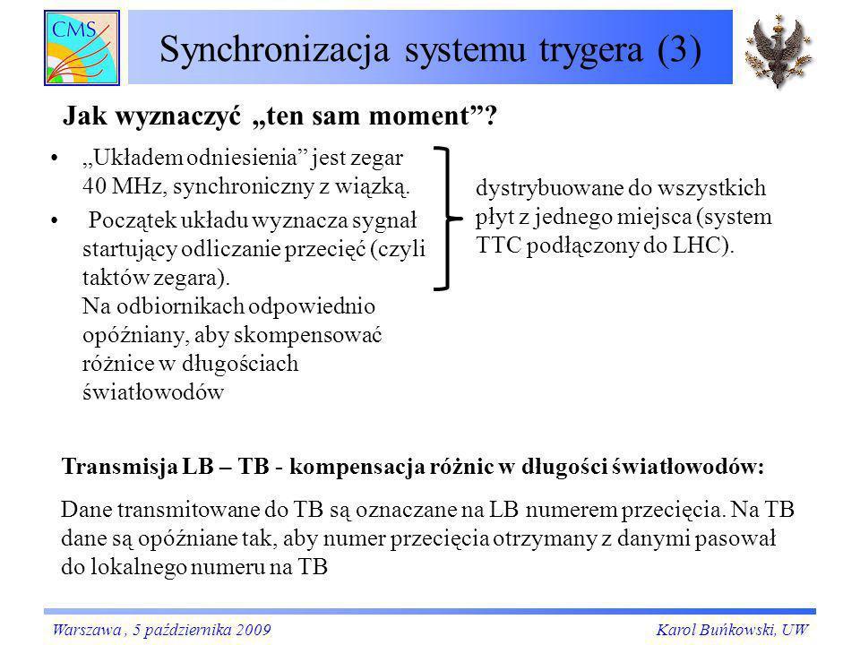 Synchronizacja systemu trygera (3) Układem odniesienia jest zegar 40 MHz, synchroniczny z wiązką. Początek układu wyznacza sygnał startujący odliczani