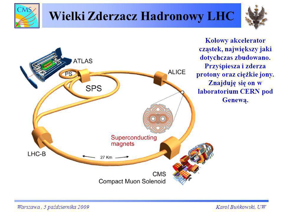CMS - Compact Muon Solenoid Całkowita waga: 12 500 t Średnica: 15 m Długość: 21.6 m Pole magnetyczne: 4 Tesla Pokrycie w : 5.5 kalorymetr forward 2.1 system mionowy Karol Buńkowski, UWWarszawa, 5 października 2009 : Drift Tube Cathode Strip Chambers Resistive Plate Chambers hadronic calorimeter