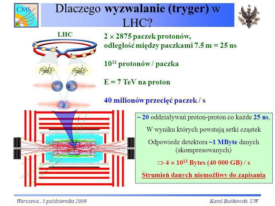 Dlaczego wyzwalanie (tryger) w LHC? 2 2875 paczek protonów, odległość między paczkami 7.5 m = 25 ns 10 11 protonów / paczka E = 7 TeV na proton 40 mil