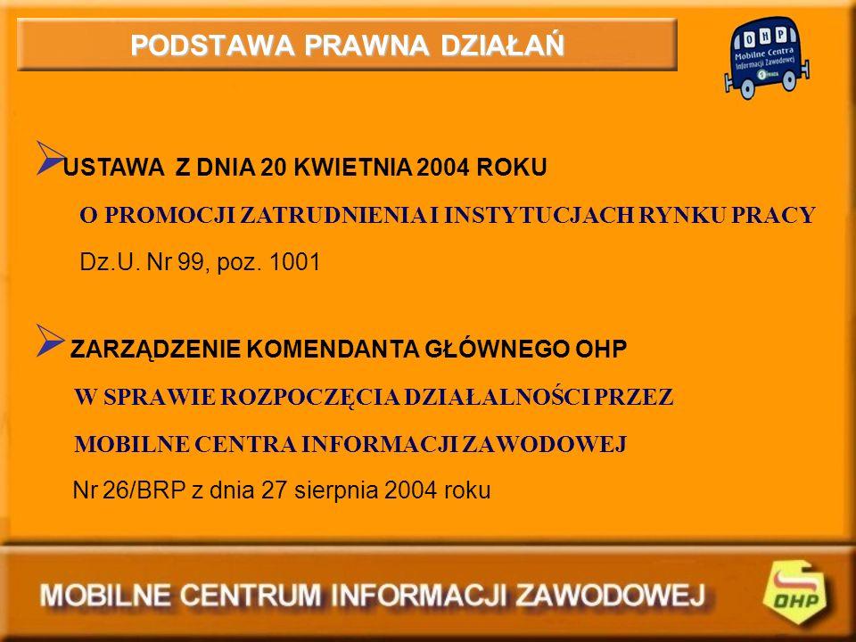 ZARZĄDZENIE KOMENDANTA GŁÓWNEGO OHP W SPRAWIE ROZPOCZĘCIA DZIAŁALNOŚCI PRZEZ MOBILNE CENTRA INFORMACJI ZAWODOWEJ Nr 26/BRP z dnia 27 sierpnia 2004 rok