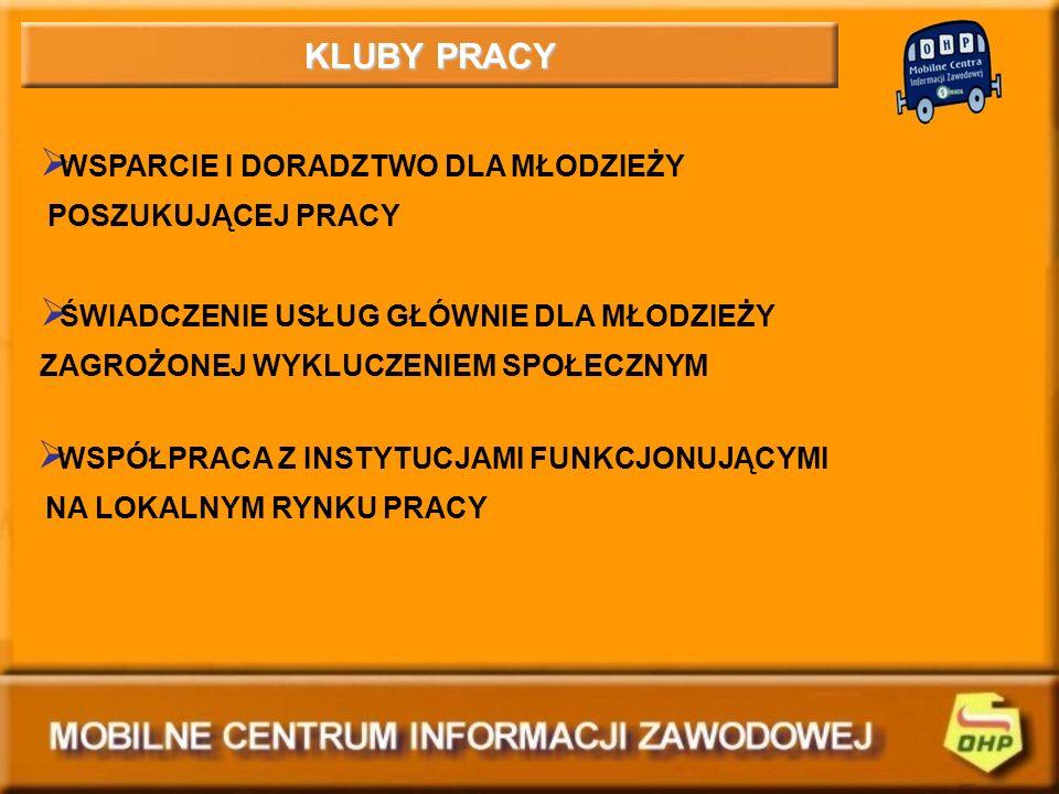 MCIZ W SZCZECINIE MCIZ SZCZECIN ul.Dworcowa 19 III piętro pok.