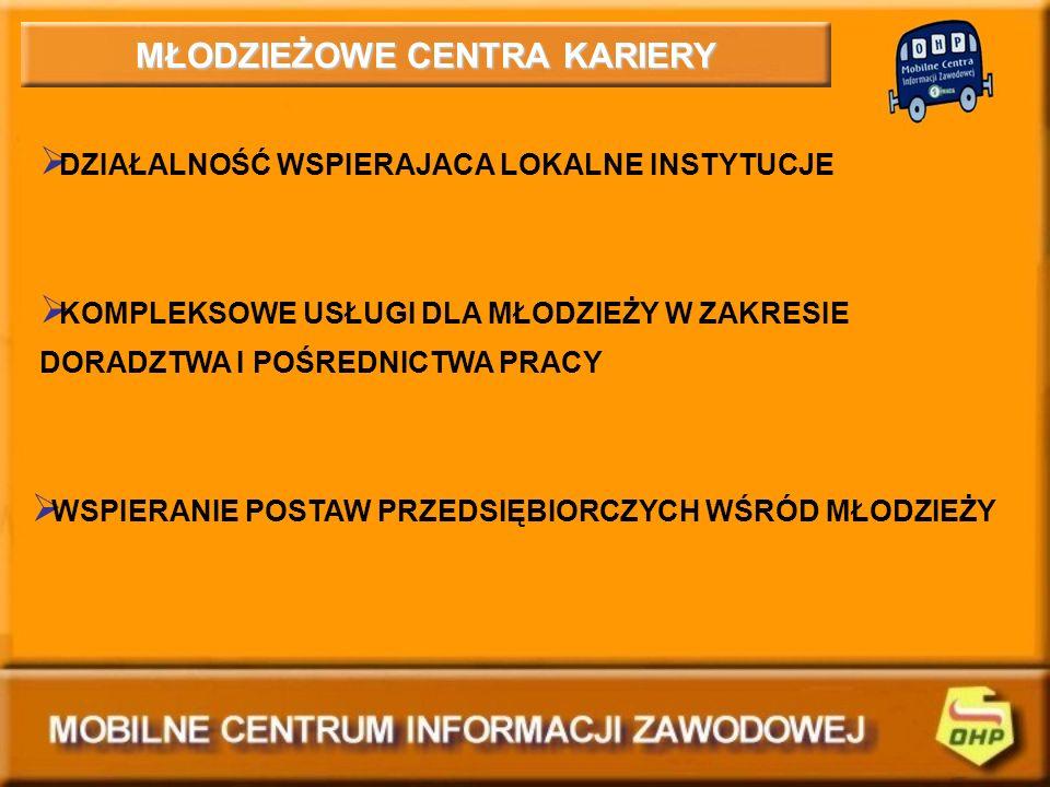 KLUB PRACY KLUB PRACY SZCZECIN ul.Dworcowa 19 III piętro pok.
