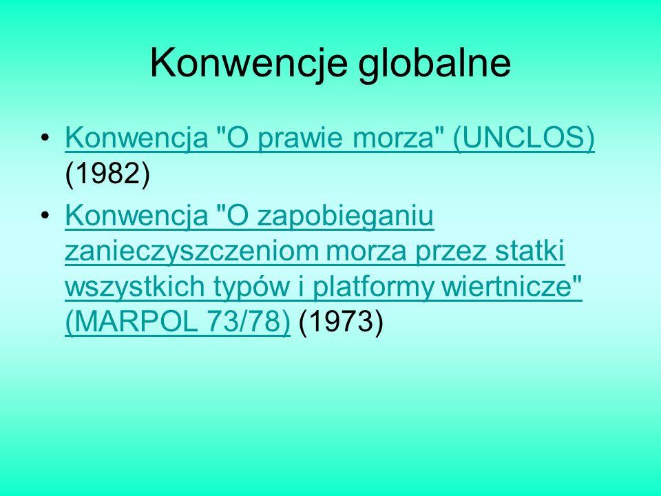 Konwencje globalne Konwencja