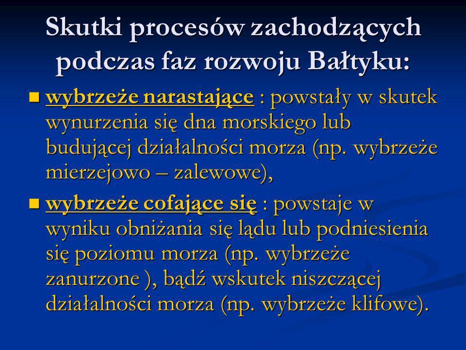 Skutki procesów zachodzących podczas faz rozwoju Bałtyku: wybrzeże narastające : powstały w skutek wynurzenia się dna morskiego lub budującej działaln