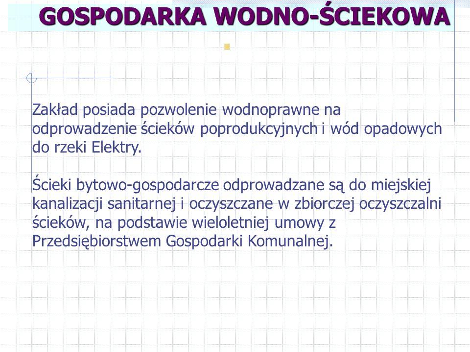 oraz w dwóch okresowo – raz na 2 tygodnie: przygotowanie roztworu zasady sodowej; przygotowanie roztworu do miedziowania (siarczanu miedzi).