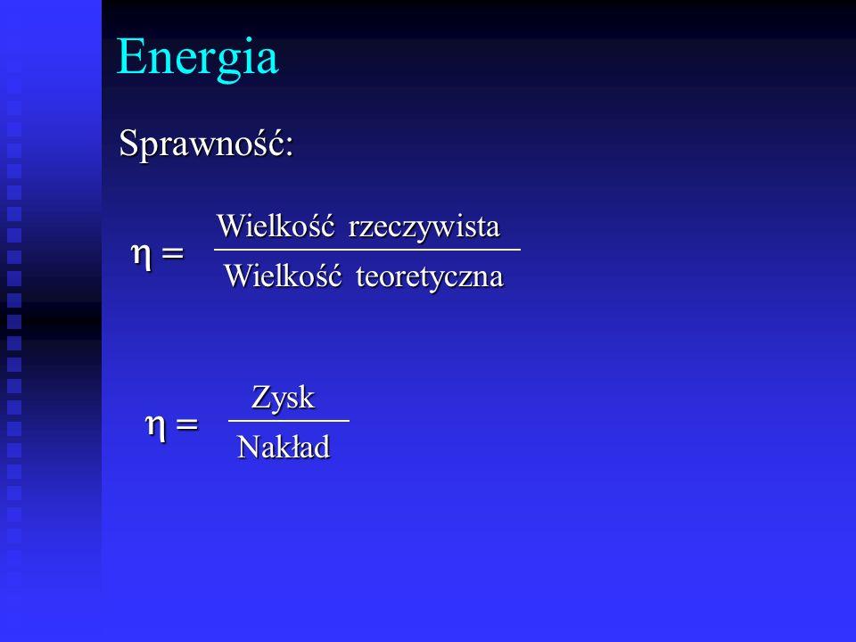 EnergiaSprawność: Wielkość rzeczywista Wielkość teoretyczna Zysk Nakład