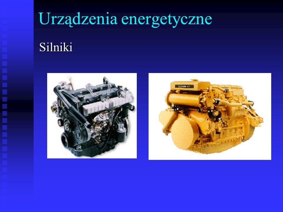 Urządzenia energetyczneSilniki
