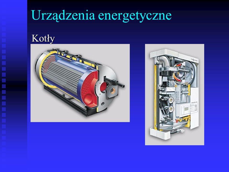Urządzenia energetyczneKotły