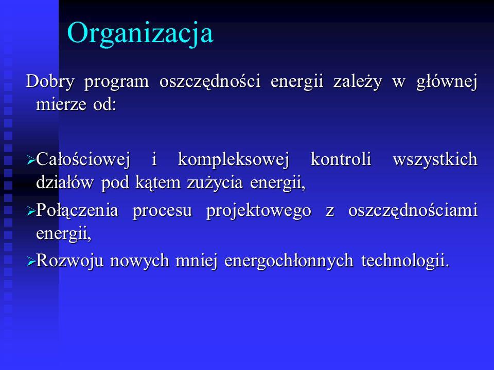 Organizacja Dobry program oszczędności energii zależy w głównej mierze od: Całościowej i kompleksowej kontroli wszystkich działów pod kątem zużycia en