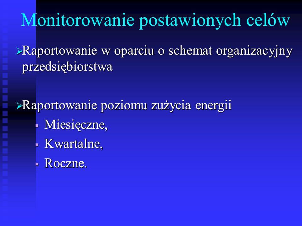 Monitorowanie postawionych celów Raportowanie w oparciu o schemat organizacyjny przedsiębiorstwa Raportowanie w oparciu o schemat organizacyjny przeds