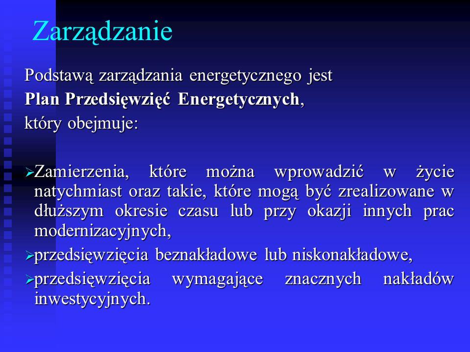 Zarządzanie Podstawą zarządzania energetycznego jest Plan Przedsięwzięć Energetycznych, który obejmuje: Zamierzenia, które można wprowadzić w życie na