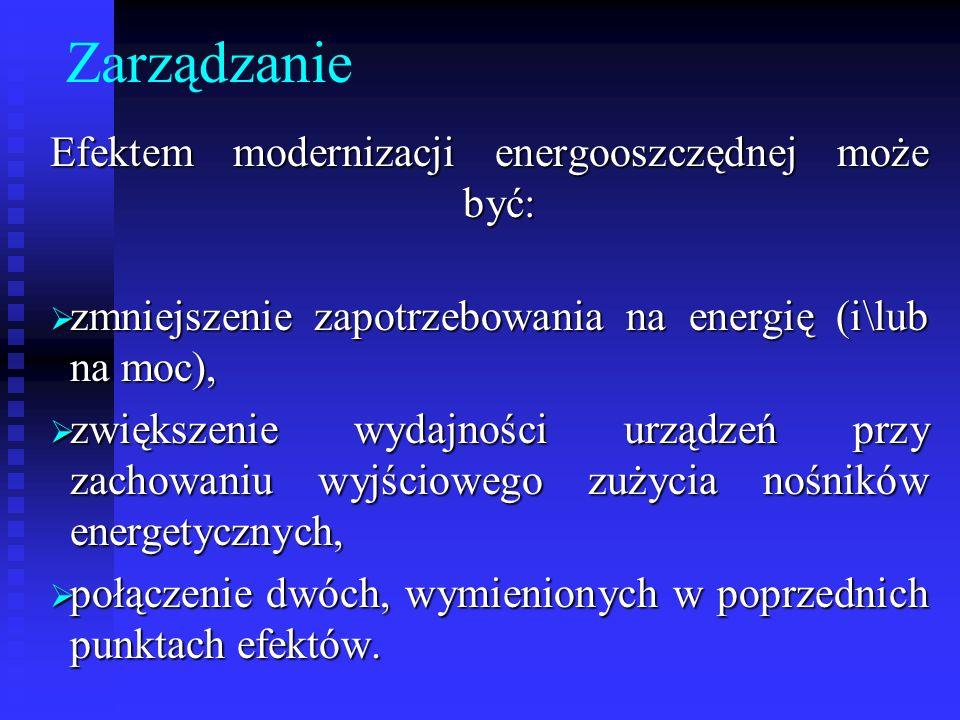Zarządzanie Efektem modernizacji energooszczędnej może być: zmniejszenie zapotrzebowania na energię (i\lub na moc), zmniejszenie zapotrzebowania na en