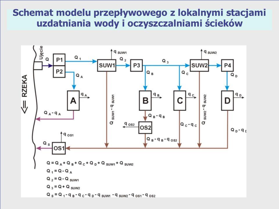 Do podstawowych zalet modelu przepływowego należy: bardzo prosty układ urządzeń i sieci, łatwy w eksploatacji; niskie koszty eksploatacji, szczególnie w przypadku, gdy ujmowana woda nie wymaga uzdatniania, a odprowadzane ścieki oczyszczenia; możliwość wykorzystania wód o naturalnych, niskich temperaturach (np.