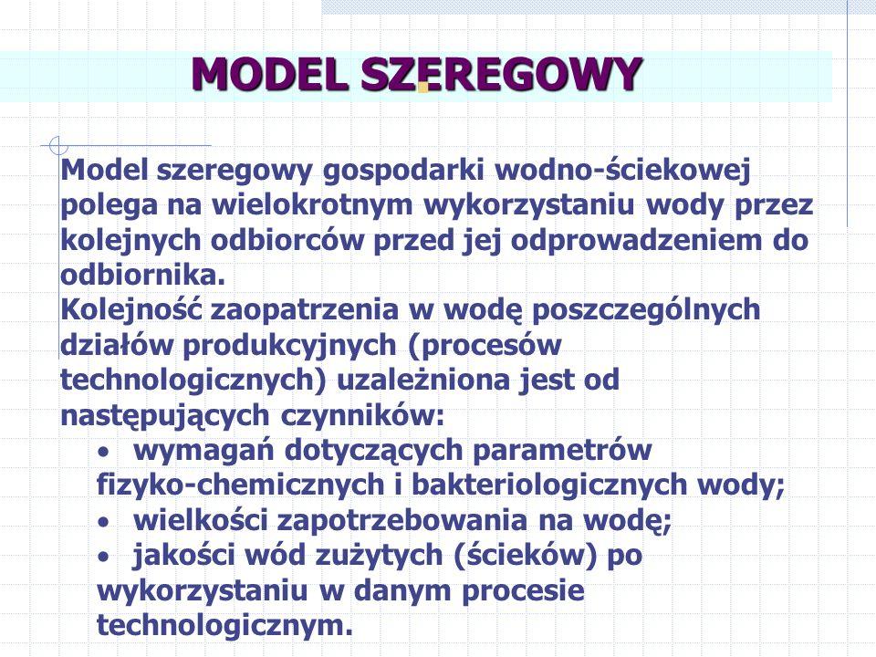 Model szeregowy gospodarki wodno-ściekowej polega na wielokrotnym wykorzystaniu wody przez kolejnych odbiorców przed jej odprowadzeniem do odbiornika.