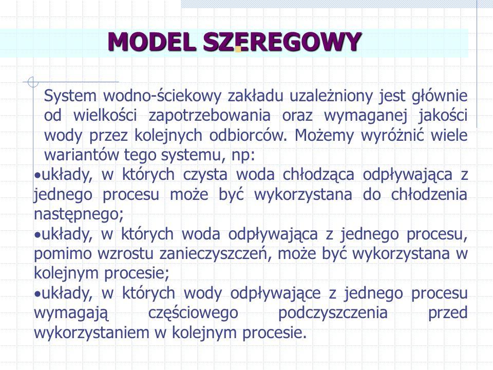 Schemat modelu szeregowego z pośrednim chłodzeniem wody