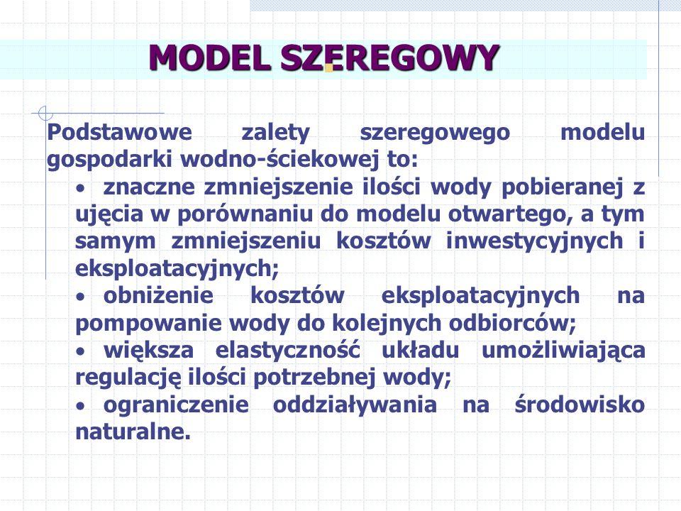 Do głównych wad modelu szeregowego należy zaliczyć: konieczność strefowania poszczególnych odbiorców (pompownie pośrednie ze zbiornikami pośrednimi); ograniczone możliwości zastosowania w przypadku znacznych różnic w zapotrzebowaniu wody przez poszczególne procesy technologiczne.