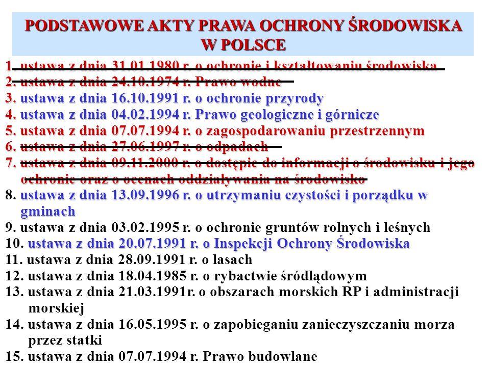 PODSTAWOWE AKTY PRAWA OCHRONY ŚRODOWISKA W POLSCE 1. ustawa z dnia 31.01.1980 r. o ochronie i kształtowaniu środowiska 2. ustawa z dnia 24.10.1974 r.