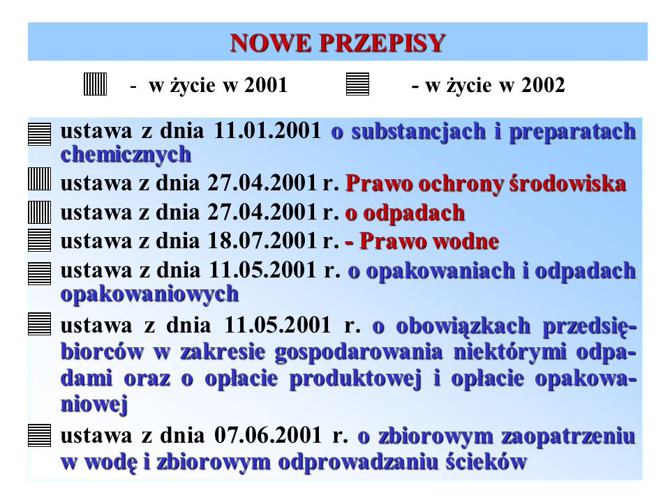 - w życie w 2001 - w życie w 2002 NOWE PRZEPISY o substancjach i preparatach chemicznychustawa z dnia 11.01.2001 o substancjach i preparatach chemiczn
