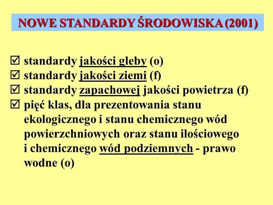 standardy jakości gleby (o) standardy jakości ziemi (f) standardy zapachowej jakości powietrza (f) pięć klas, dla prezentowania stanu ekologicznego i