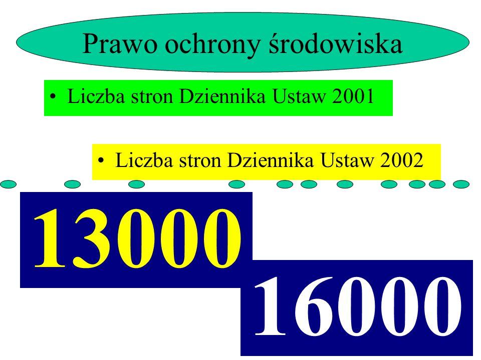 ROZWÓJ KONCEPCJI OCHRONY ŚRODOWISKA Podstawą wielu ustaleń w polskiej praktyce prawnej określających przyczynowość odpowiedzialności jest interpretacja Sądu Najwyższego z 25 lipca 1974 r.