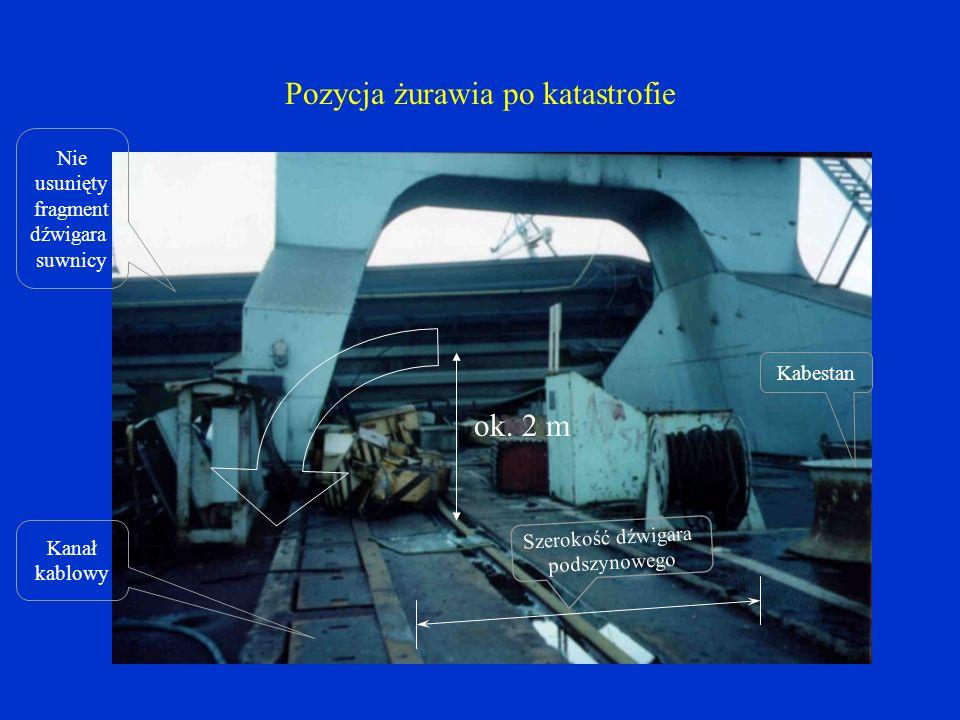 Pozycja żurawia po katastrofie ok. 2 m Nie usunięty fragment dźwigara suwnicy Kabestan Szerokość dźwigara podszynowego Kanał kablowy