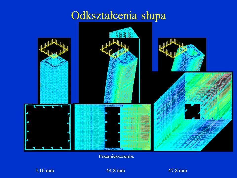 Odkształcenia słupa Przemieszczenia: 3,16 mm 44,8 mm47,8 mm