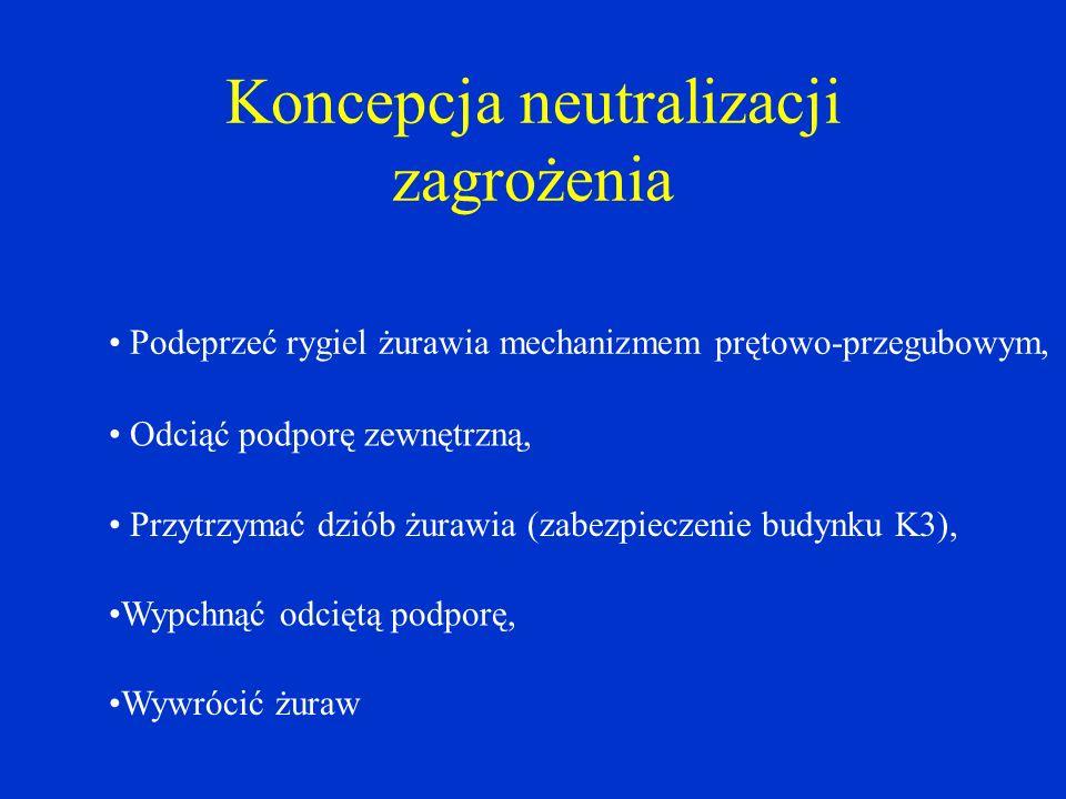 Koncepcja neutralizacji zagrożenia Podeprzeć rygiel żurawia mechanizmem prętowo-przegubowym, Odciąć podporę zewnętrzną, Przytrzymać dziób żurawia (zab