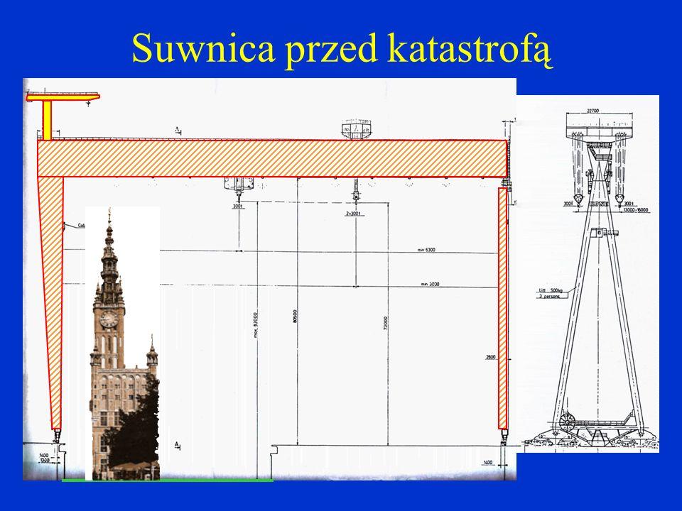 Dziękując Państwu za uwagę, zapraszam na stronę www.srk.pl