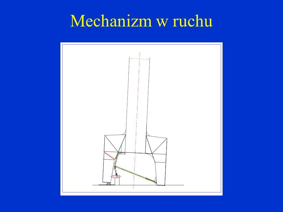 Mechanizm w ruchu